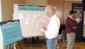 Aspire sets future for campus