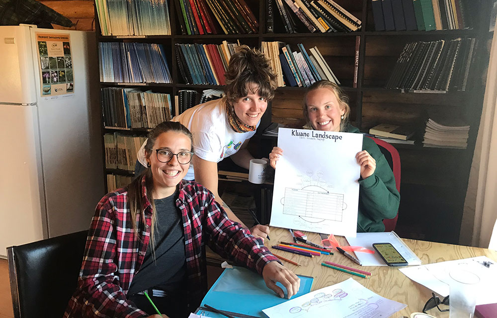 Three students showcasing their work during a group session