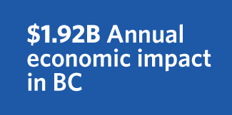 Economic Impact in BC