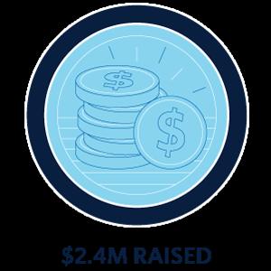 $2.4 million raised
