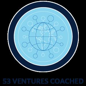 53 ventures coached