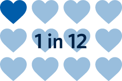"""Image of 12 hearts with """"1 in 12"""" overtop"""
